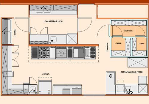 Desarrollo de proyectos a medida con mobiliario de acero for Medidas cocina restaurante